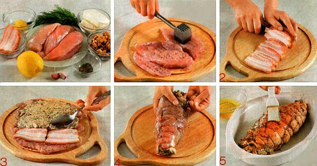 рецепт рулет из куриного филе фото
